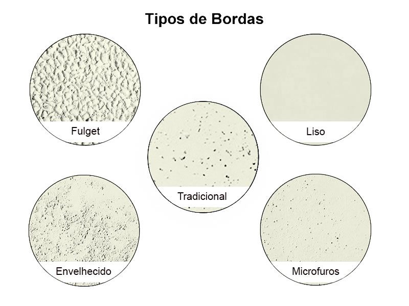 Tipos de Borda